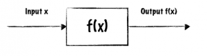 Here is how pure functions work