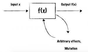 Here is how non-pure functions work